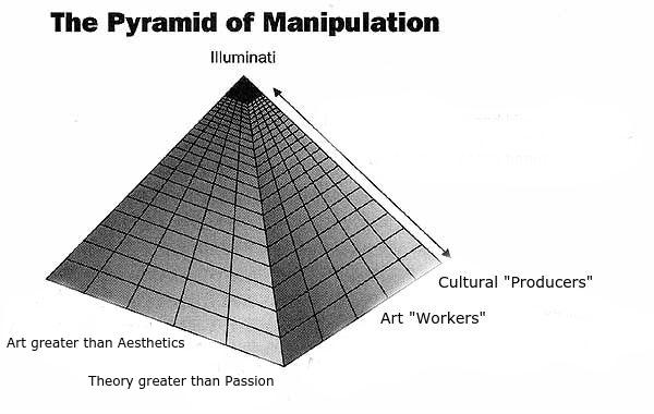 pyramid_manipulationmod