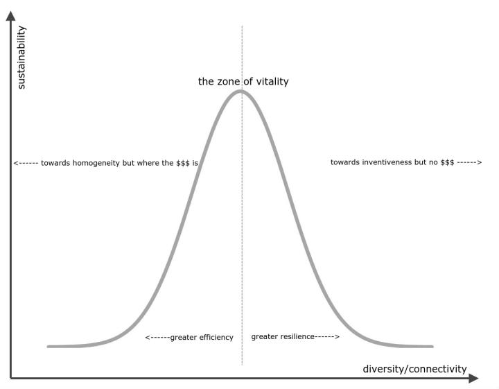zonevitality2
